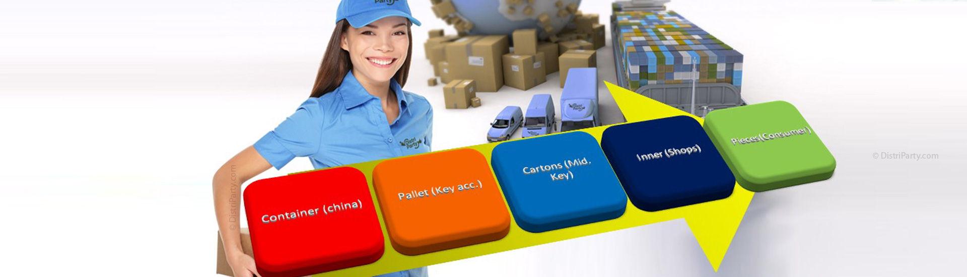 01-DistriParty-services